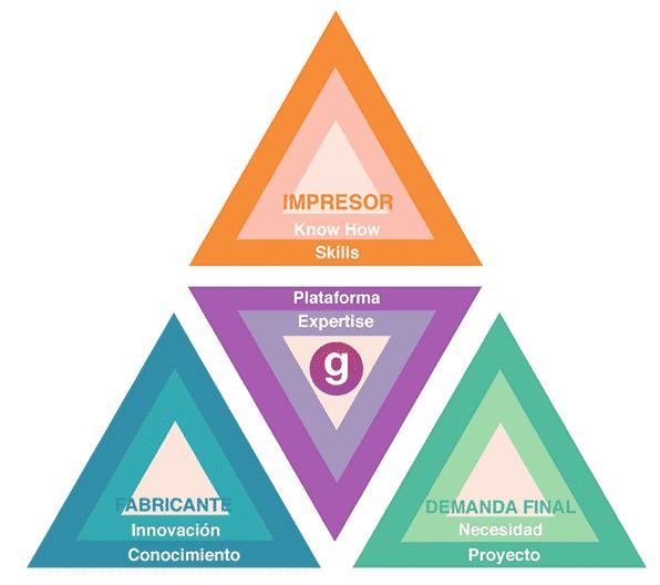 infografia-garphispag-modelos-diseno-impresion-2017