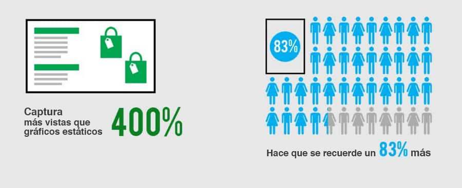 datos-sobre-digital-signage