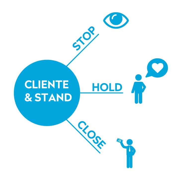 stop-hold-close-retail-stand-cliente